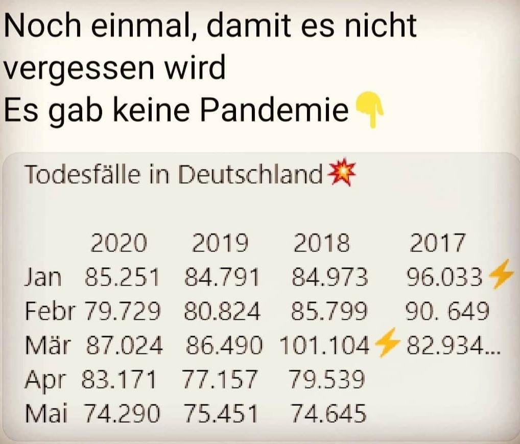 Pandemie Todesfälle in Deutschland